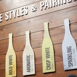 【ワイン選びに役立つ】「味わいや香りを表現するワード」を使って好みのワインに出会う方法
